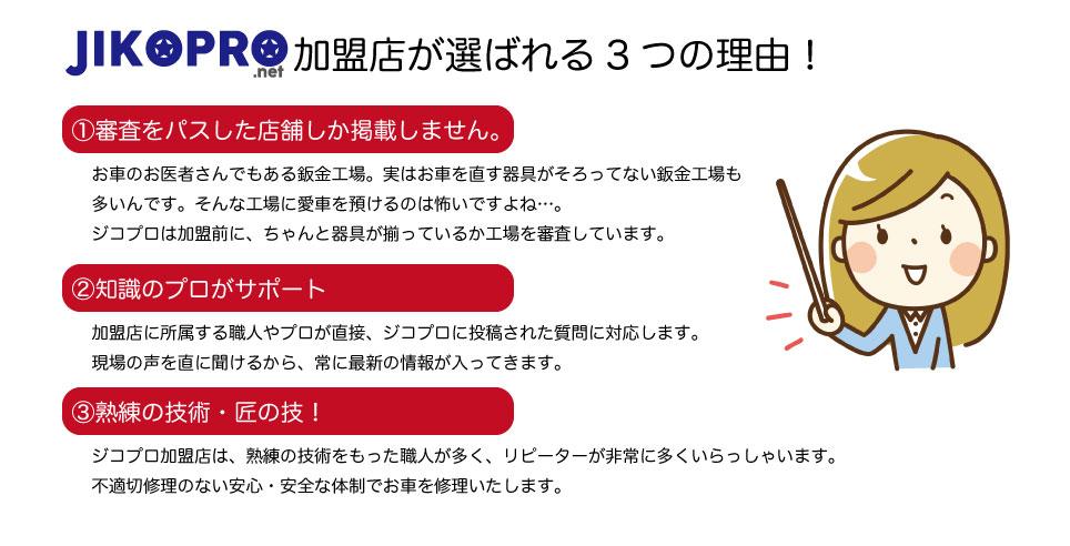 ジコプロの仕組み_01